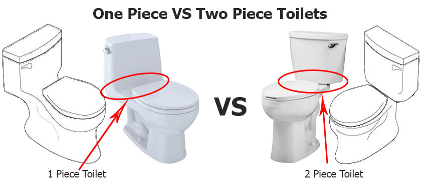 1 Piece VS 2 Piece Toilets