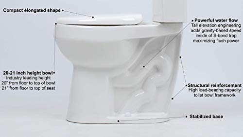 Convenient Height toilet for seniors