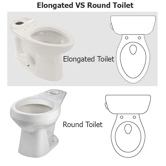 Sensational Elongated Vs Round Toilet Features Comparison Customarchery Wood Chair Design Ideas Customarcherynet